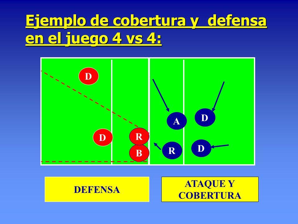 Ejemplo de cobertura y defensa en el juego 4 vs 4: