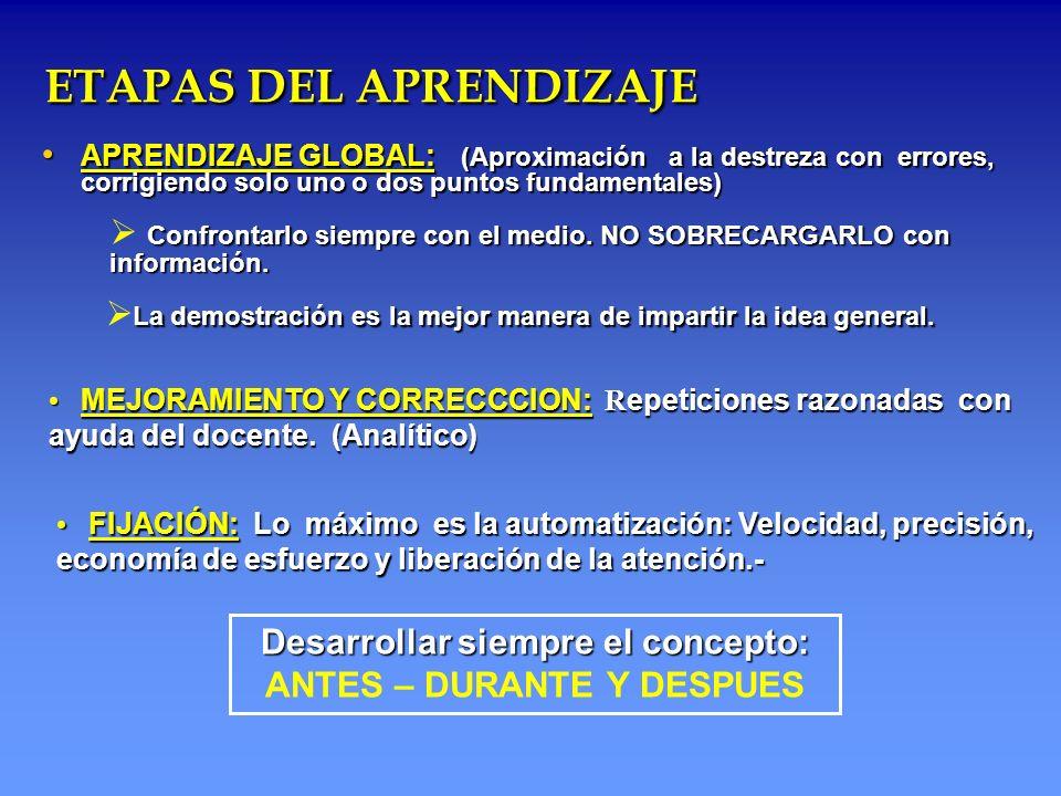 ETAPAS DEL APRENDIZAJE