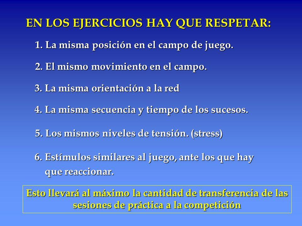 EN LOS EJERCICIOS HAY QUE RESPETAR: