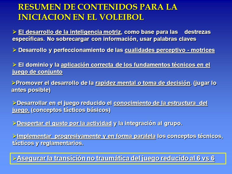 RESUMEN DE CONTENIDOS PARA LA INICIACION EN EL VOLEIBOL