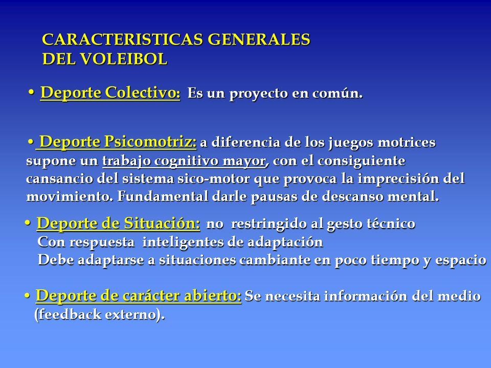CARACTERISTICAS GENERALES DEL VOLEIBOL