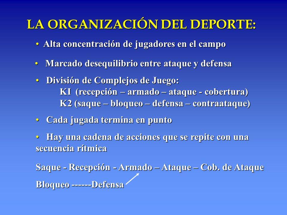 LA ORGANIZACIÓN DEL DEPORTE: