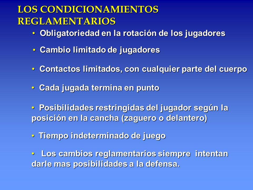 LOS CONDICIONAMIENTOS REGLAMENTARIOS