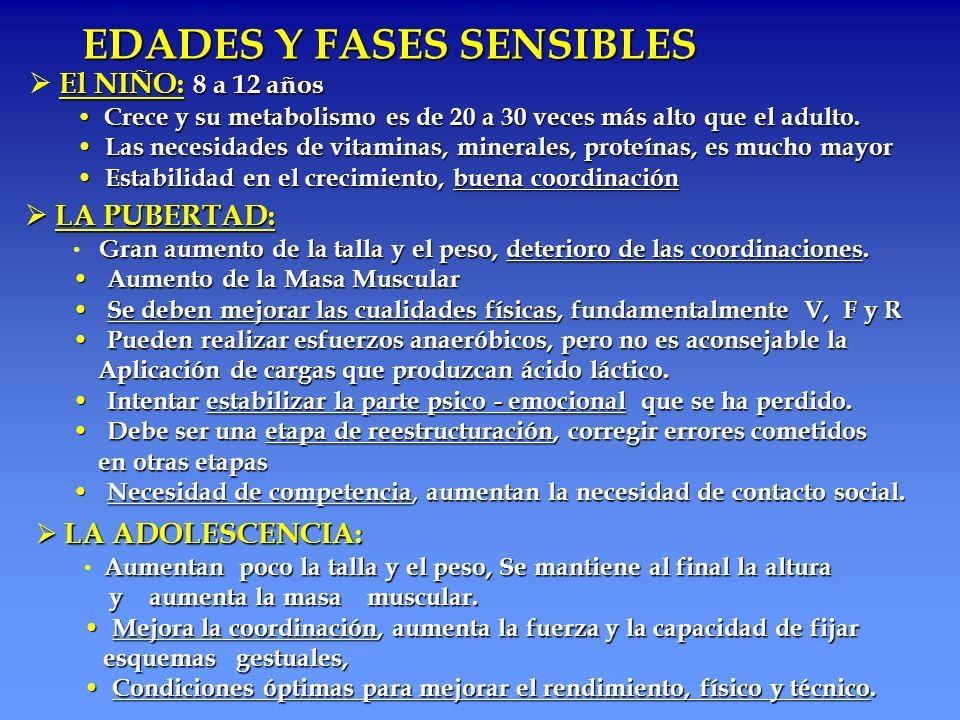 EDADES Y FASES SENSIBLES