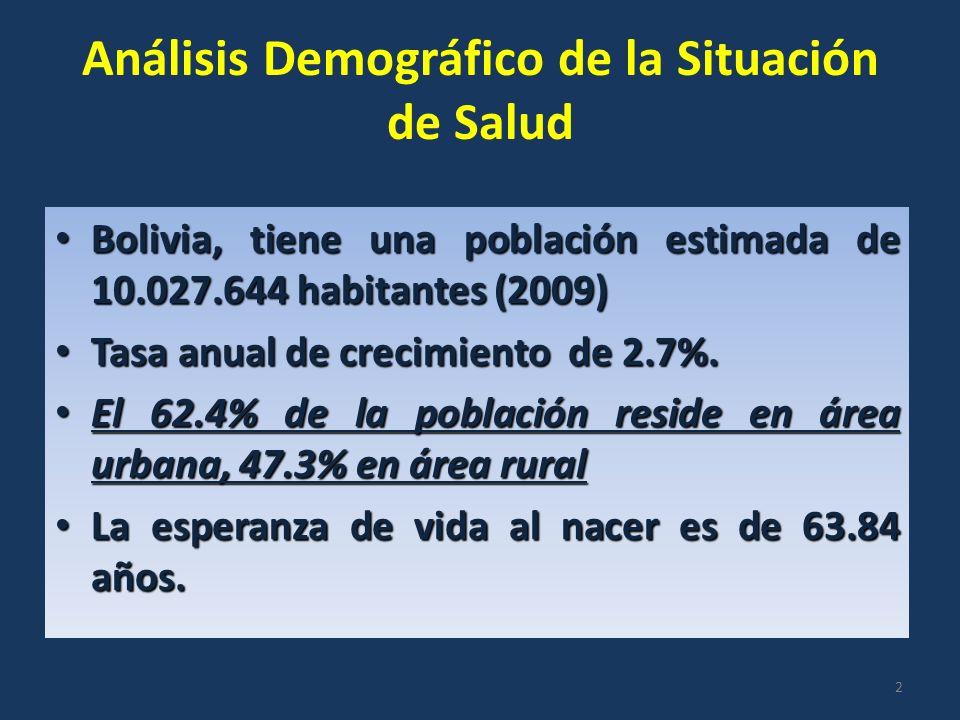 Análisis Demográfico de la Situación de Salud