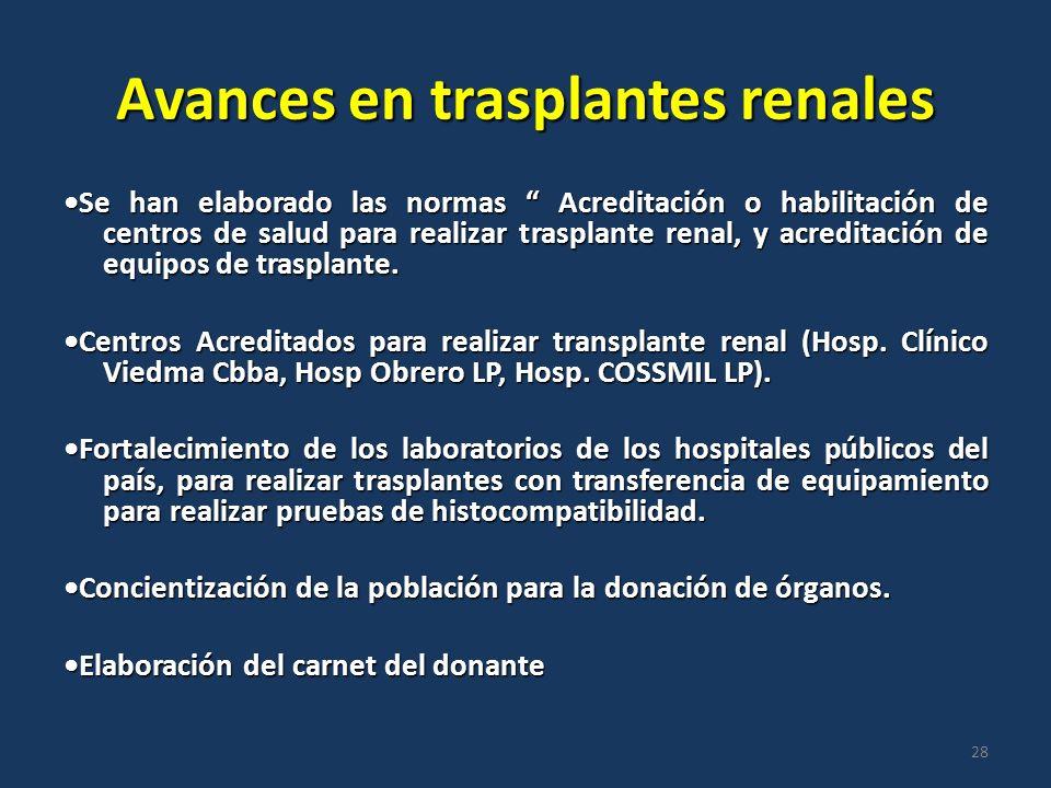 Avances en trasplantes renales
