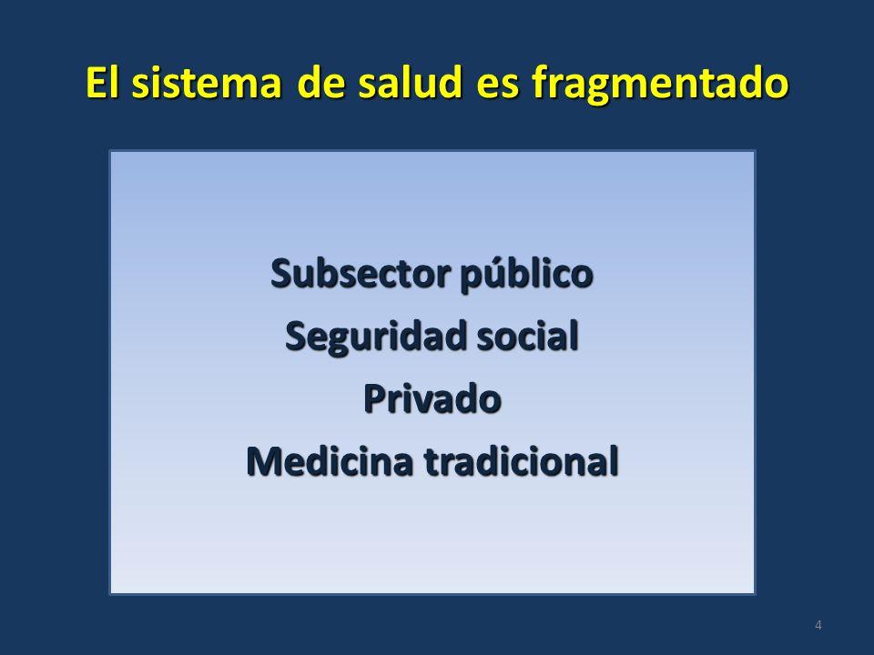 El sistema de salud es fragmentado