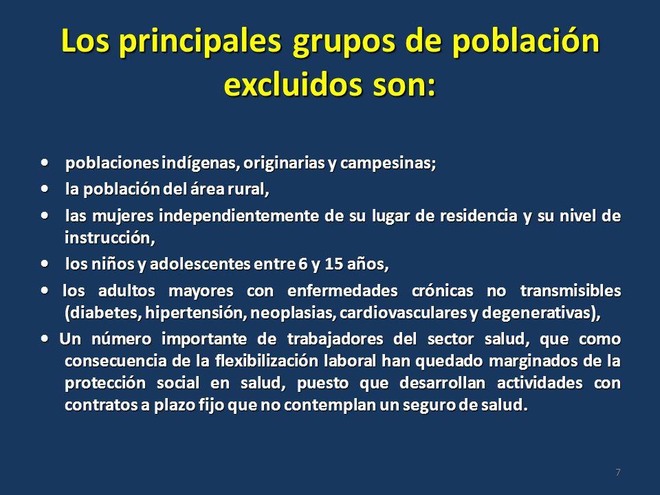 Los principales grupos de población excluidos son: