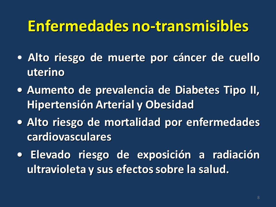 Enfermedades no-transmisibles