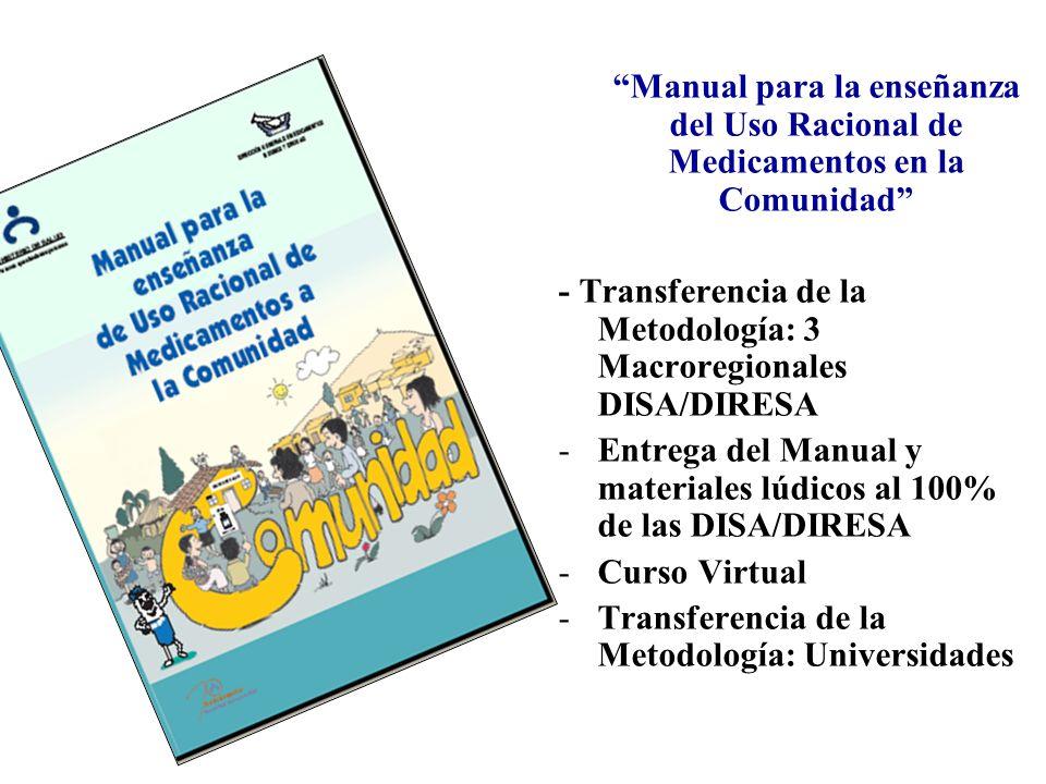 Manual para la enseñanza del Uso Racional de Medicamentos en la Comunidad