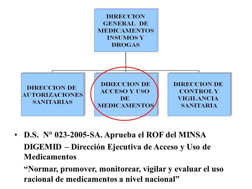D.S. N° 023-2005-SA. Aprueba el ROF del MINSA