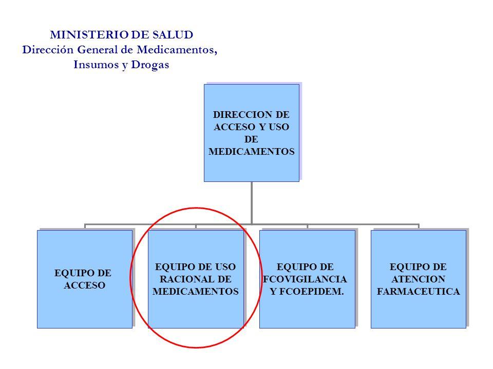 Dirección General de Medicamentos,