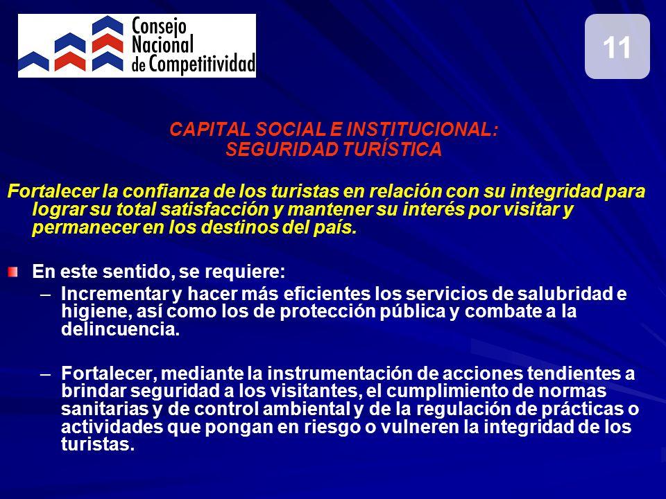 CAPITAL SOCIAL E INSTITUCIONAL:
