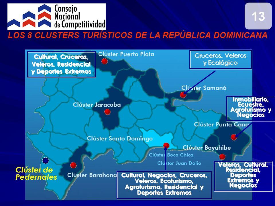 13 LOS 8 CLUSTERS TURÍSTICOS DE LA REPÚBLICA DOMINICANA Clúster de