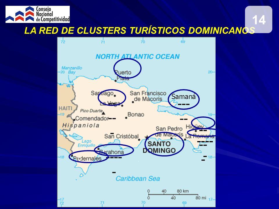 LA RED DE CLUSTERS TURÍSTICOS DOMINICANOS
