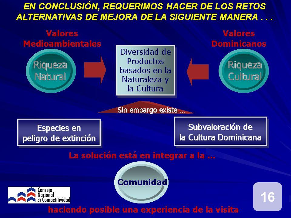 EN CONCLUSIÓN, REQUERIMOS HACER DE LOS RETOS ALTERNATIVAS DE MEJORA DE LA SIGUIENTE MANERA . . .