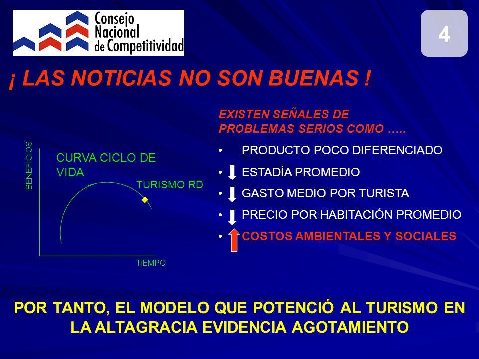 4 ¡ LAS NOTICIAS NO SON BUENAS ! w