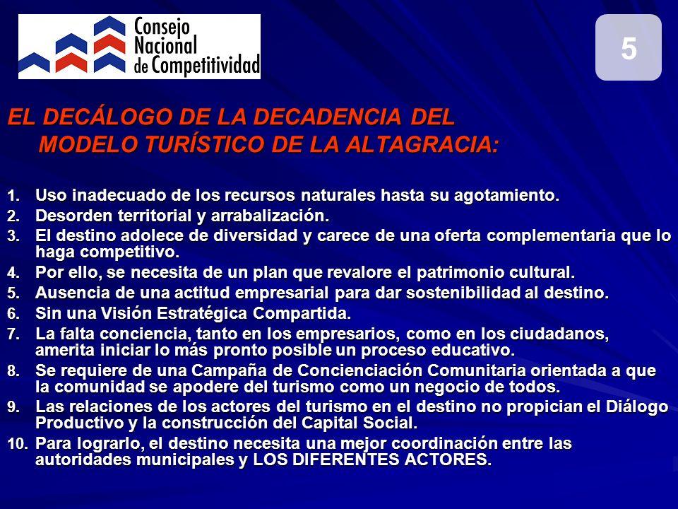5 EL DECÁLOGO DE LA DECADENCIA DEL MODELO TURÍSTICO DE LA ALTAGRACIA: