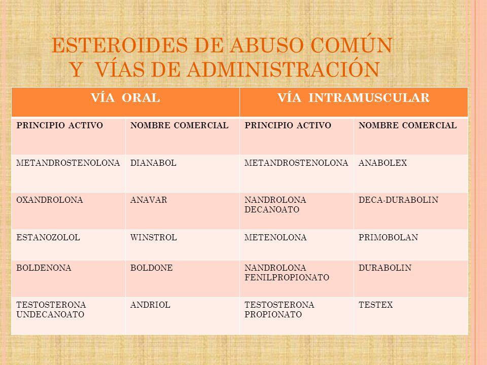 ESTEROIDES DE ABUSO COMÚN Y VÍAS DE ADMINISTRACIÓN