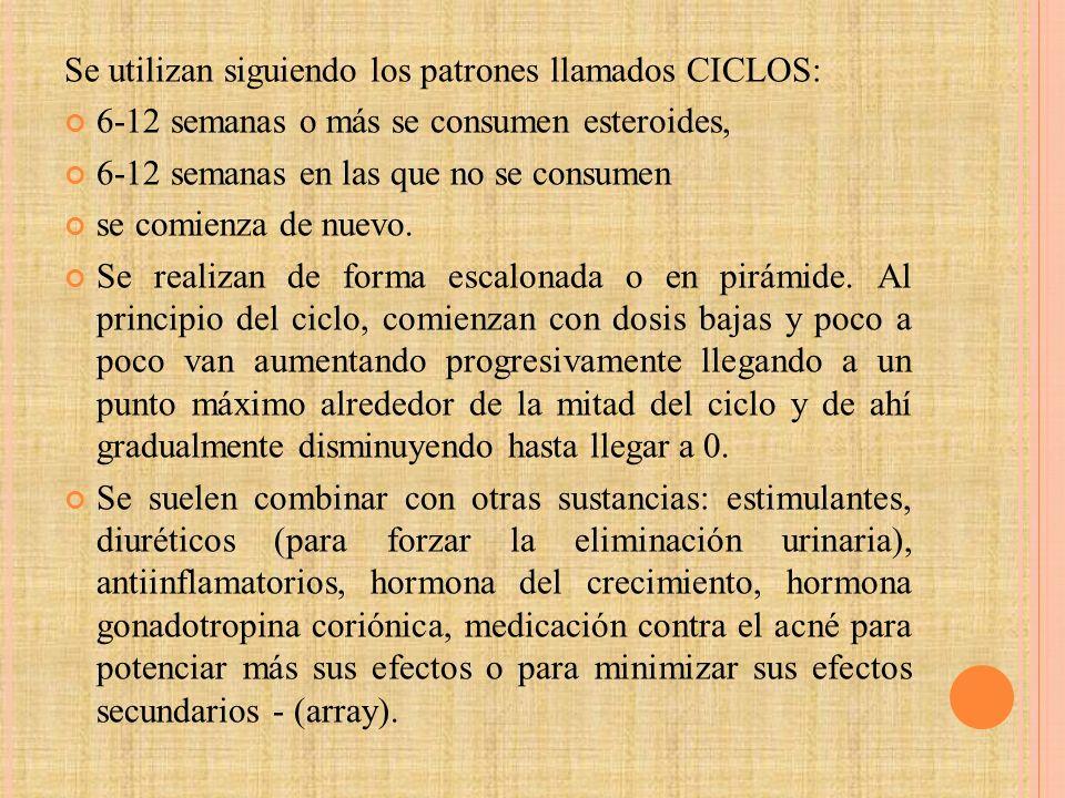 Se utilizan siguiendo los patrones llamados CICLOS: