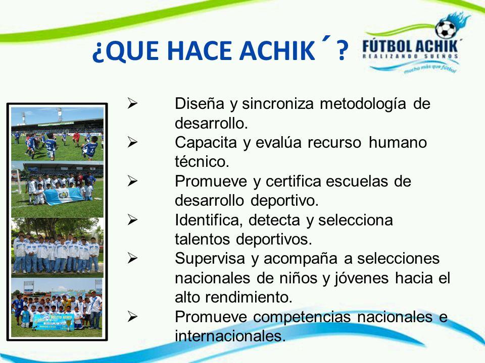 ¿QUE HACE ACHIK´ Diseña y sincroniza metodología de desarrollo.