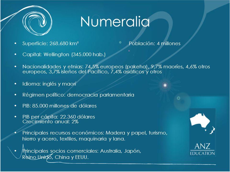 Numeralia Superficie: 268.680 km² Población: 4 millones