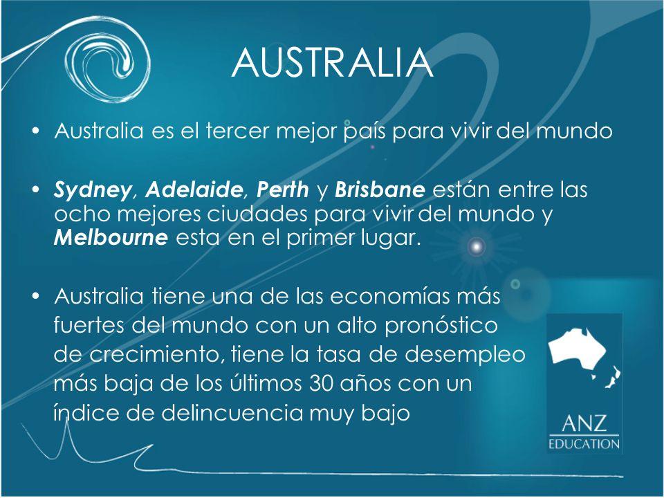 AUSTRALIA Australia es el tercer mejor país para vivir del mundo