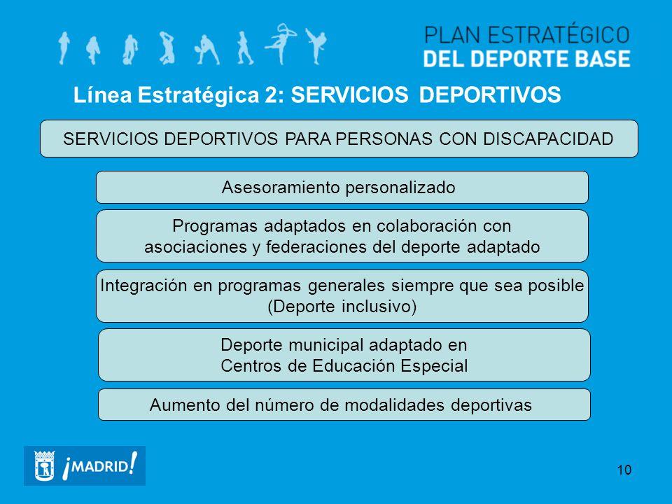 Línea Estratégica 2: SERVICIOS DEPORTIVOS