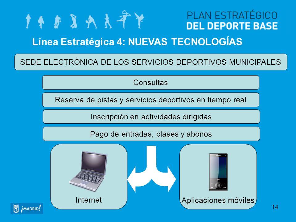 Línea Estratégica 4: NUEVAS TECNOLOGÍAS