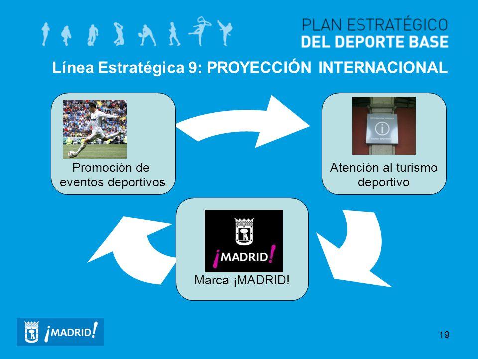 Línea Estratégica 9: PROYECCIÓN INTERNACIONAL