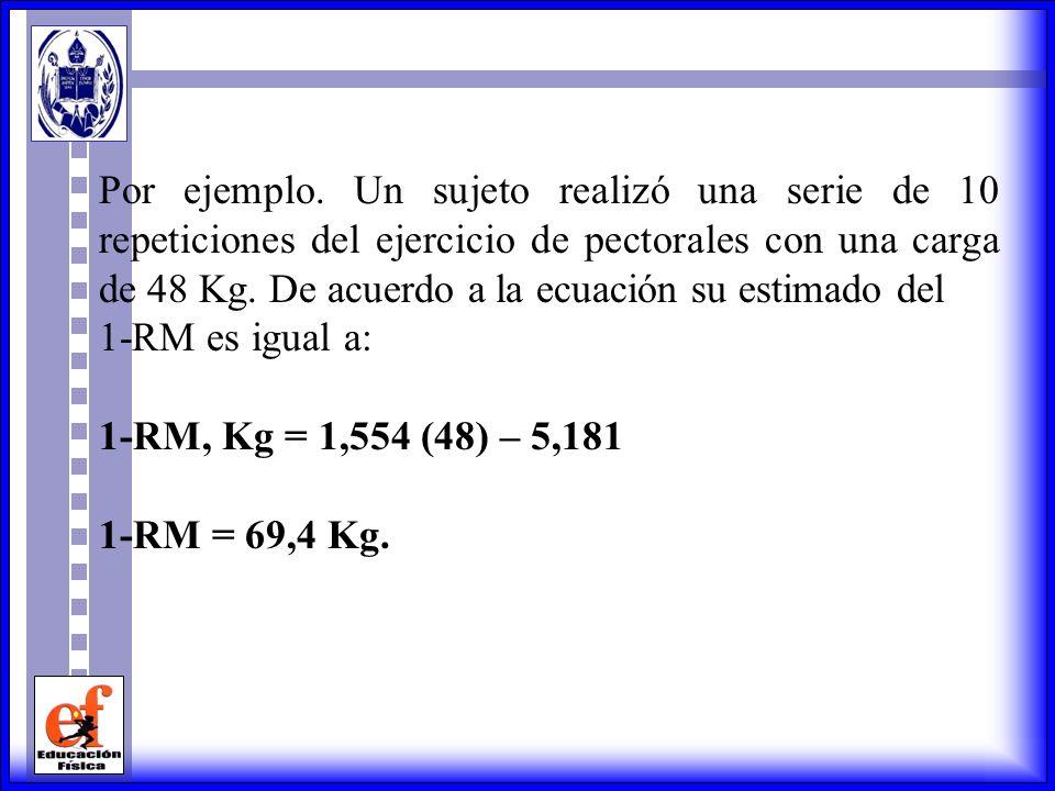 Por ejemplo. Un sujeto realizó una serie de 10 repeticiones del ejercicio de pectorales con una carga de 48 Kg. De acuerdo a la ecuación su estimado del