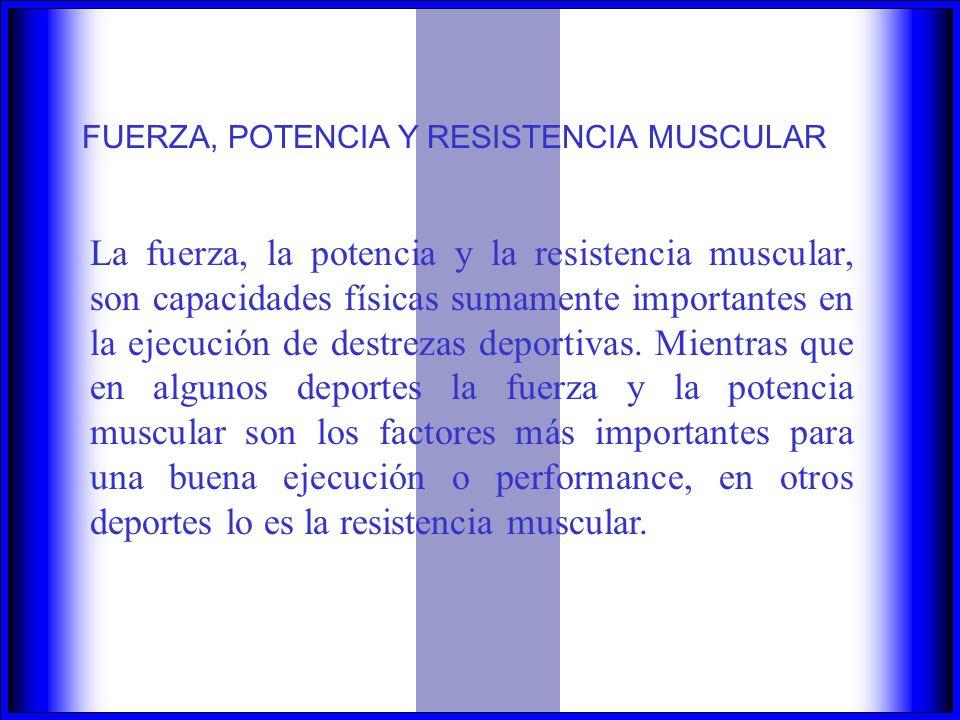 FUERZA, POTENCIA Y RESISTENCIA MUSCULAR