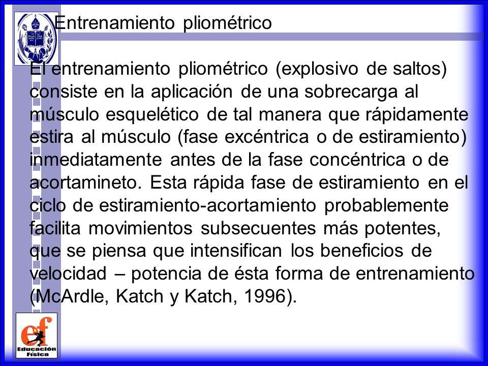 Entrenamiento pliométrico