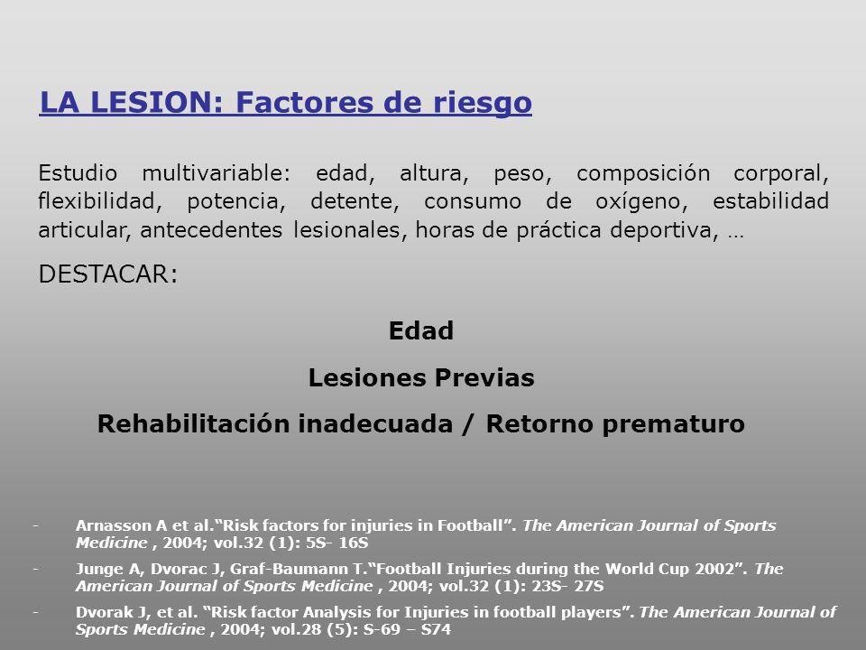 Rehabilitación inadecuada / Retorno prematuro