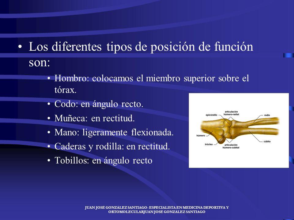 Los diferentes tipos de posición de función son: