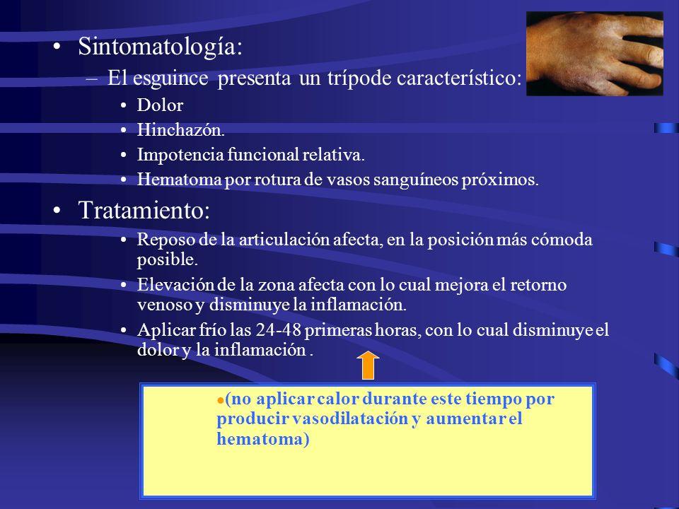 Sintomatología: Tratamiento: