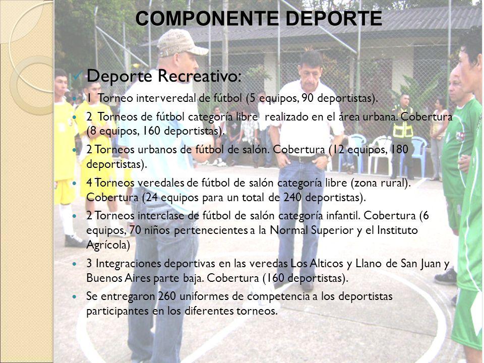 COMPONENTE DEPORTE Deporte Recreativo: