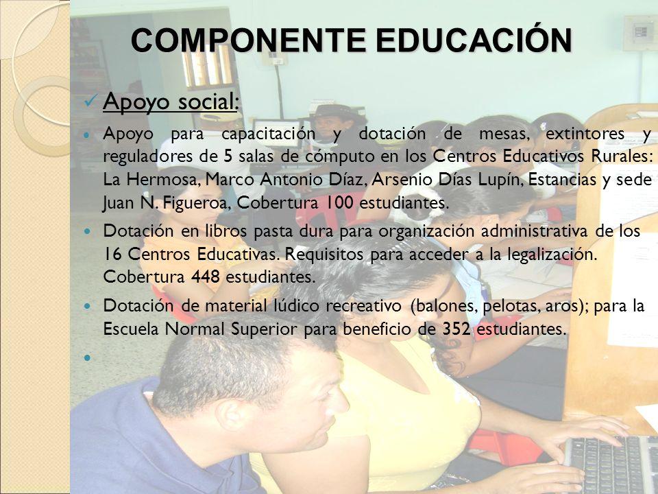 COMPONENTE EDUCACIÓN Apoyo social: