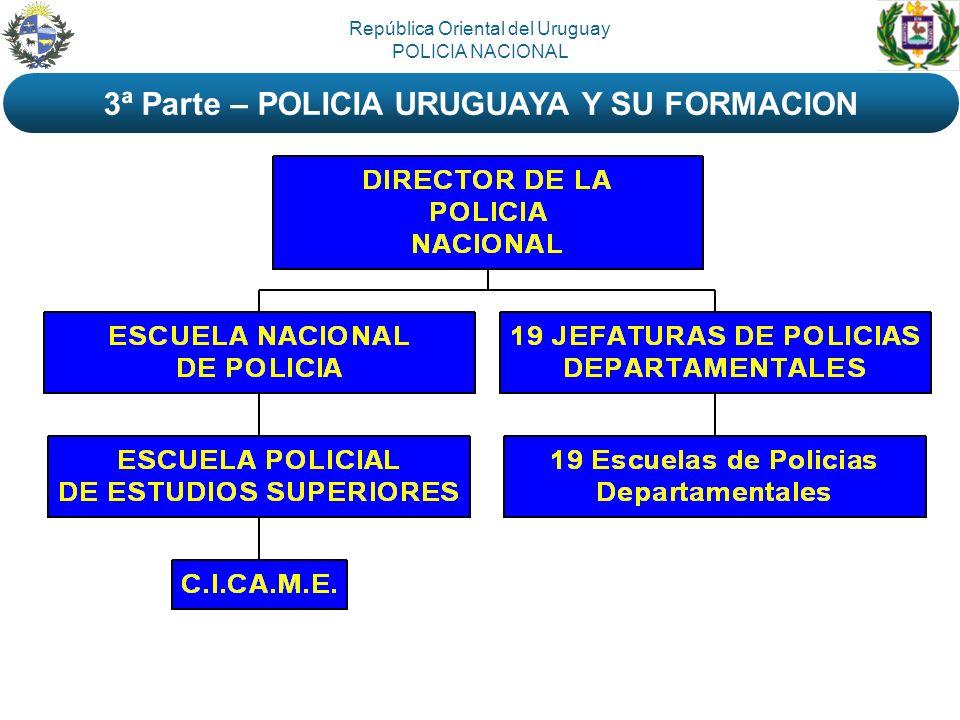 3ª Parte – POLICIA URUGUAYA Y SU FORMACION