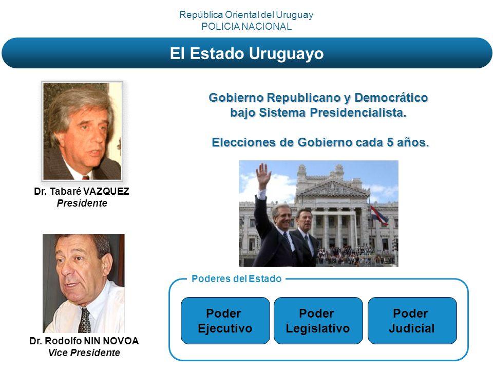 El Estado Uruguayo Gobierno Republicano y Democrático