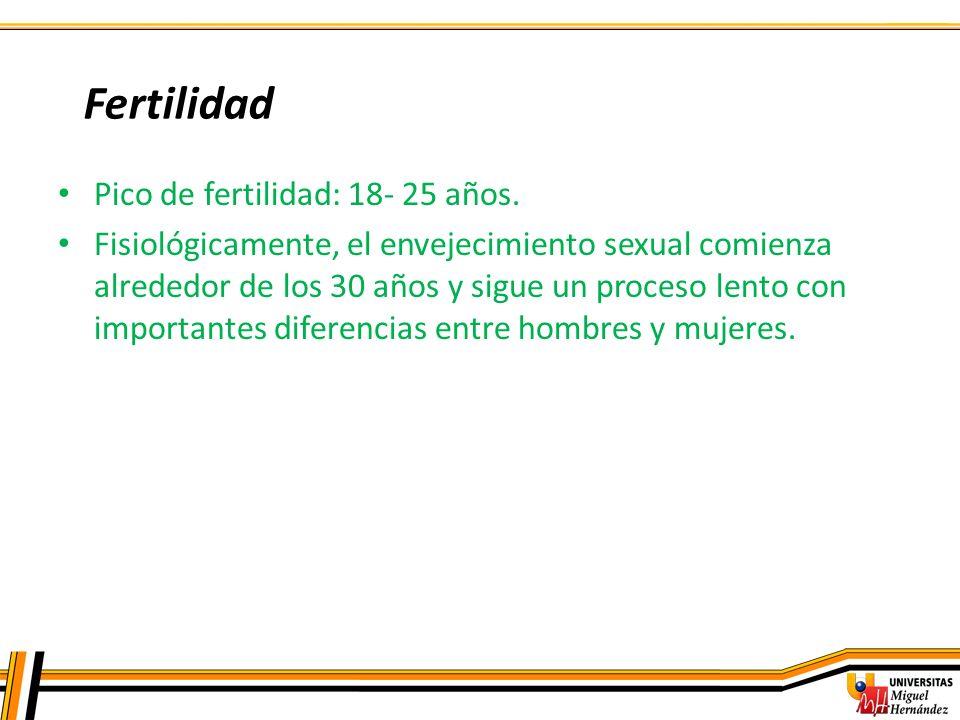 Fertilidad Pico de fertilidad: 18- 25 años.