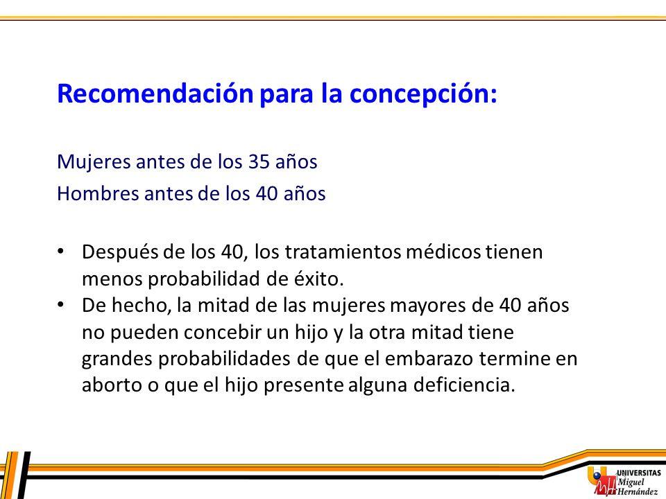 Recomendación para la concepción: