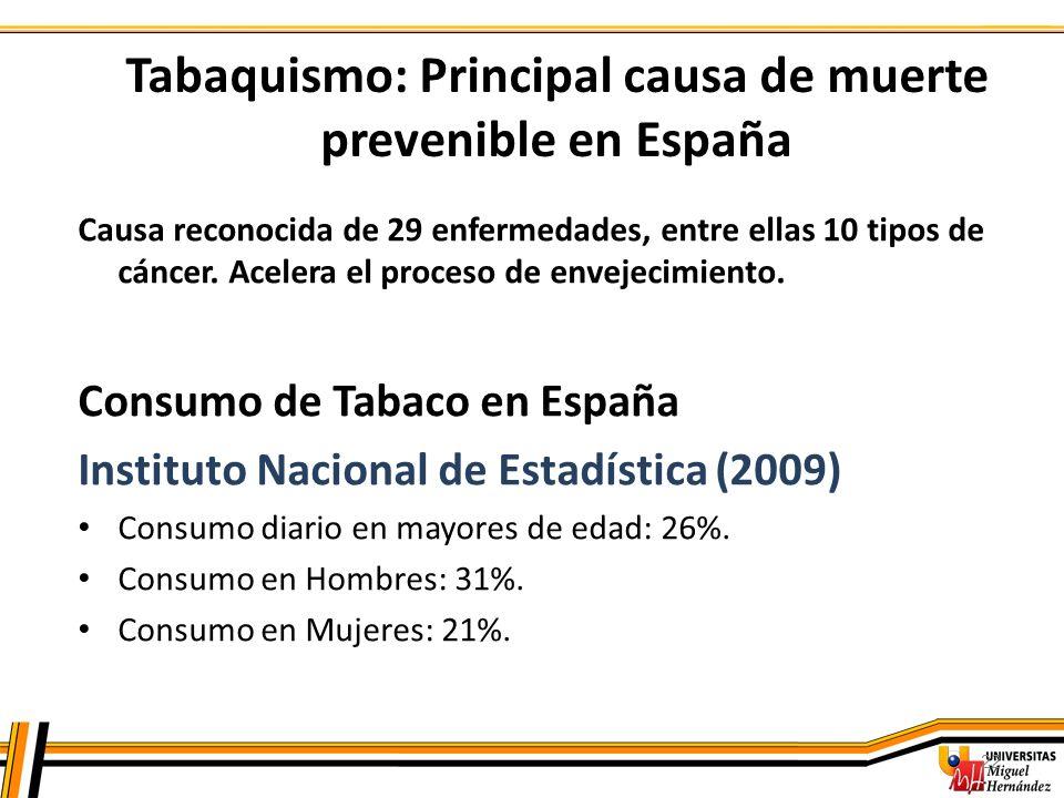 Tabaquismo: Principal causa de muerte prevenible en España