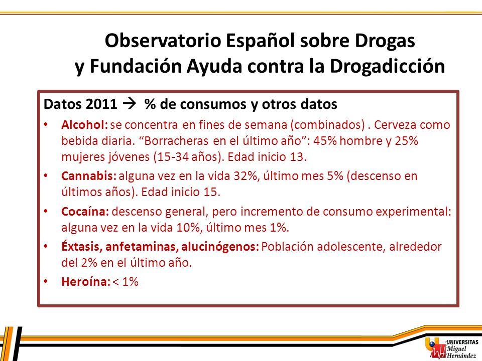 Observatorio Español sobre Drogas y Fundación Ayuda contra la Drogadicción