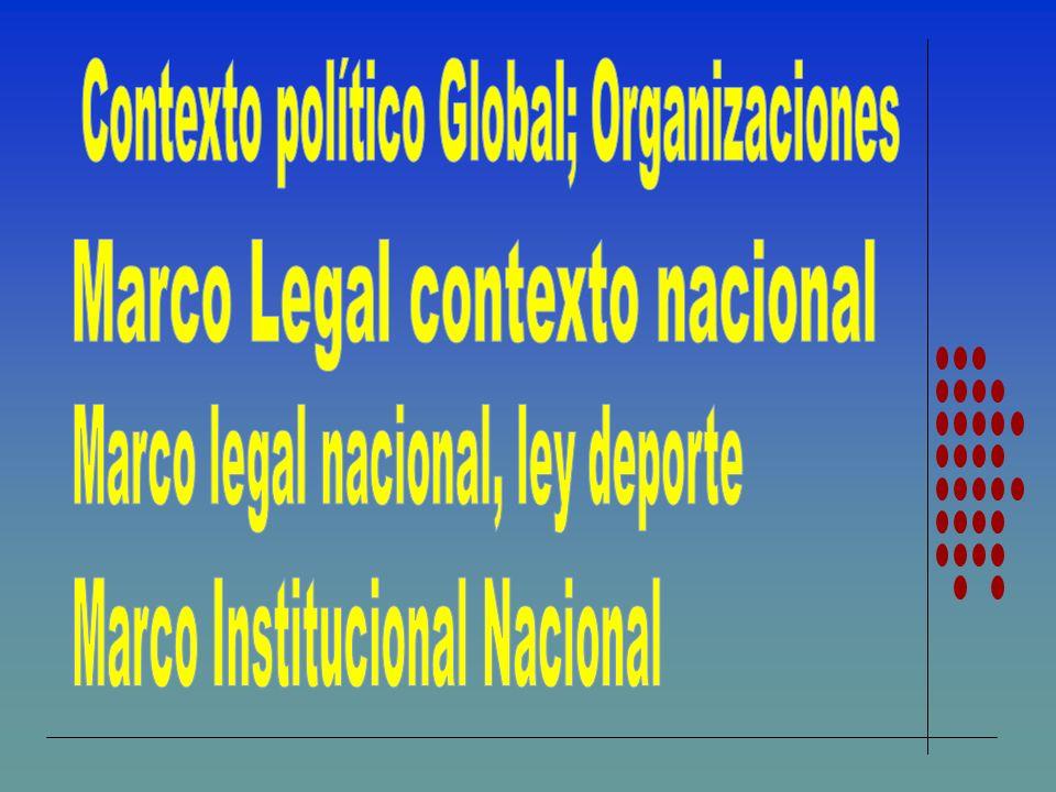Contexto político Global; Organizaciones