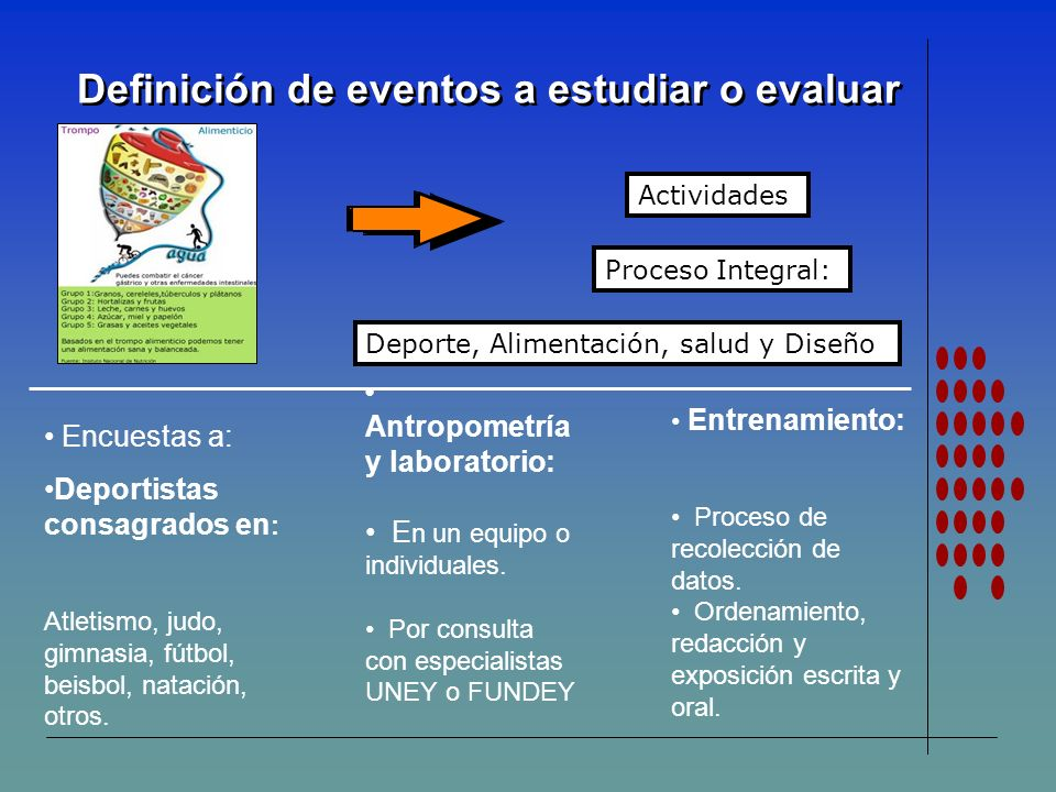 Definición de eventos a estudiar o evaluar