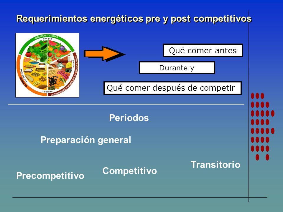 Requerimientos energéticos pre y post competitivos