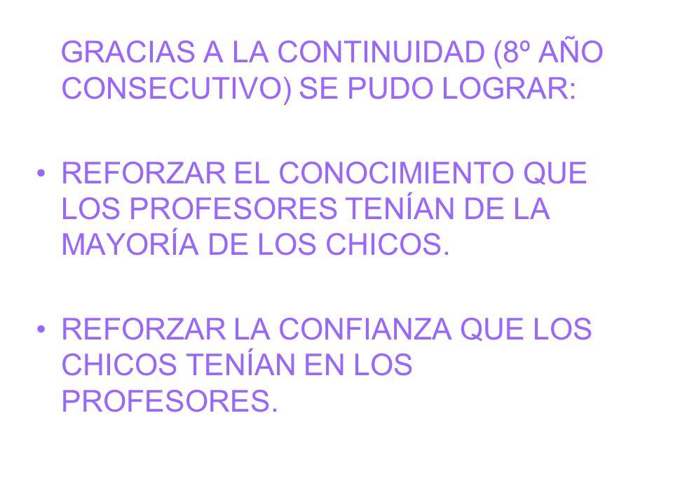 GRACIAS A LA CONTINUIDAD (8º AÑO CONSECUTIVO) SE PUDO LOGRAR: