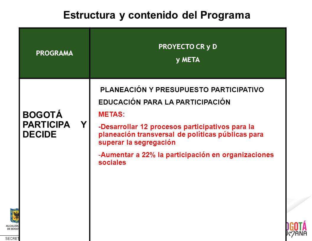 Estructura y contenido del Programa