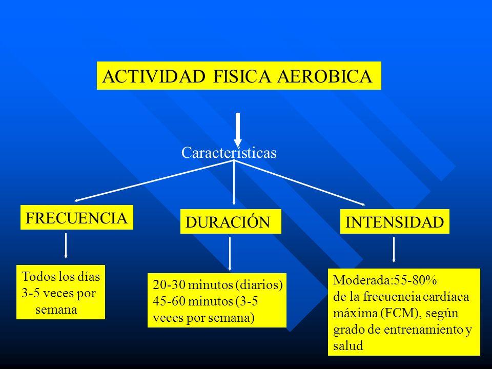 ACTIVIDAD FISICA AEROBICA